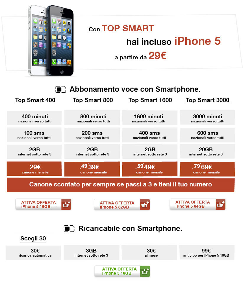 iPhone 5 costo in italia, le offerte migliori dei gestori tim e ...