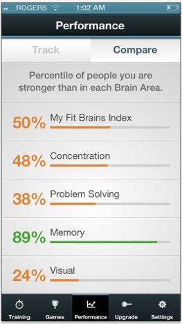 fit-brain-trainer-applicazioni-iphone-3-avrmagazine