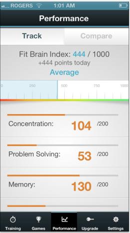 fit-brain-trainer-applicazioni-iphone-avrmagazine