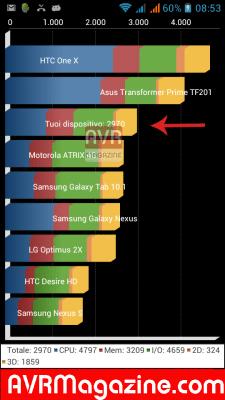 benchmark-smartpad-530-3g-dual-sim-avrmagazine