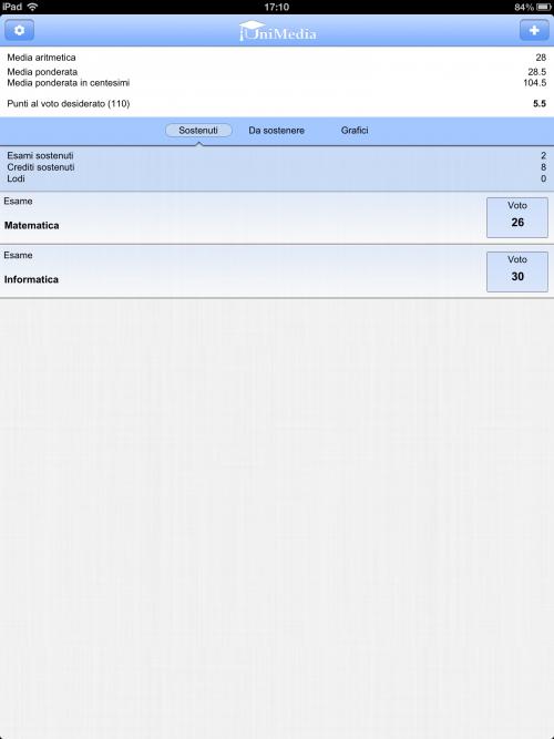 Unimedia-applicazioni-iphone-avrmagazine