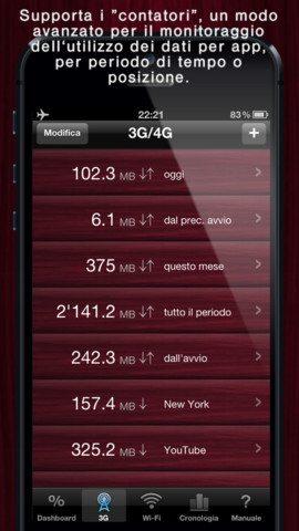 download-meter-applicazioni-iphone-1-avrmagazine