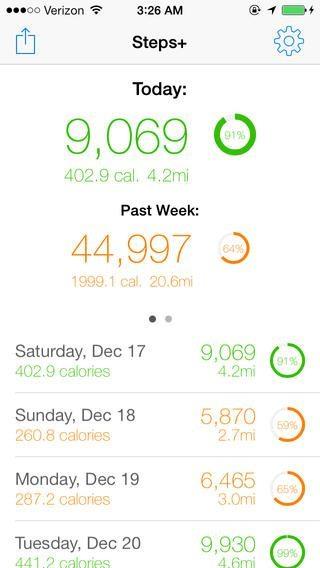 steps-+-applicazioni-iphone-5s-avrmagazine