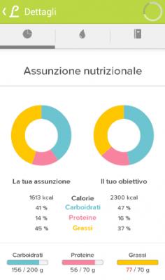 LifeSum-applicazione-android-4-avrmagazine