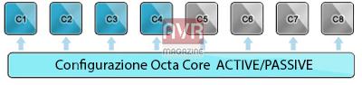 octacore-avrmagazine