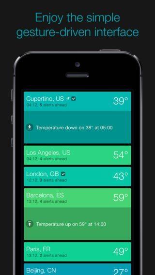 alerts-applicazioni-iphone-avrmagazine