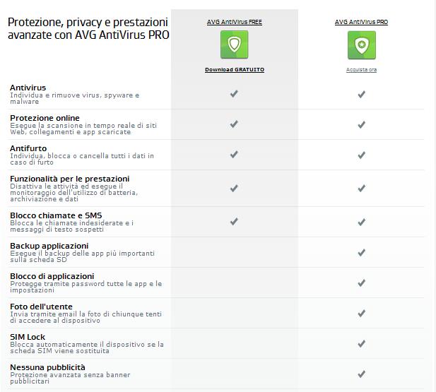 avg-antivirus-mobile-avrmagazine