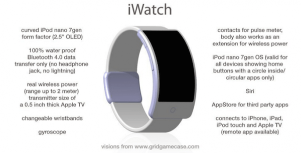 iwatch-apple-wwdc-2014-avrmagazine