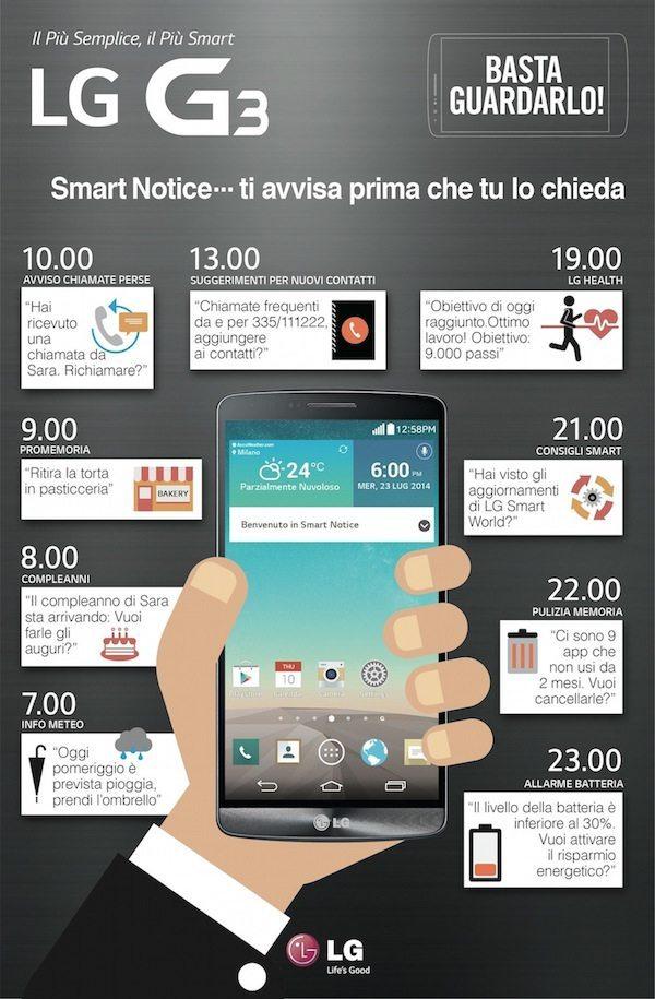 LG G3 Smart Notice-avrmagazine