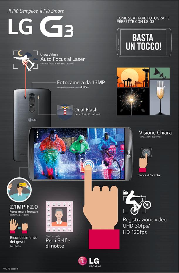 LG-G3_Infografica-Fotocamera