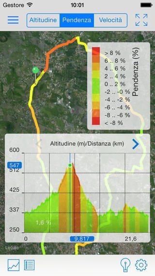 Trackyzer-app-per-iphone-avrmagazine
