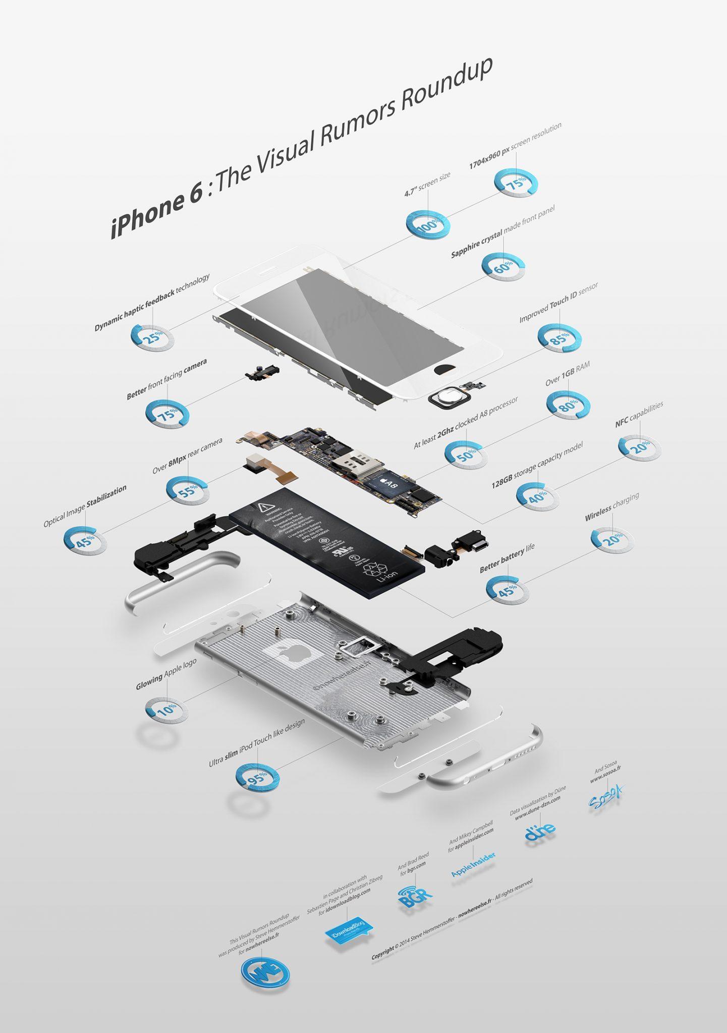 iphone6-caratteristiche-avrmagazine