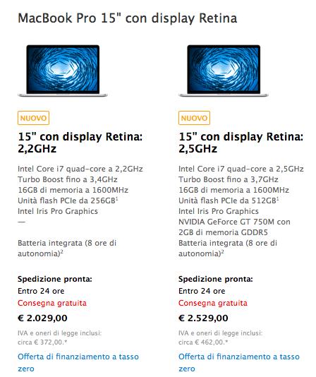 macbook-pro-retina-2014-1-avrmagazine