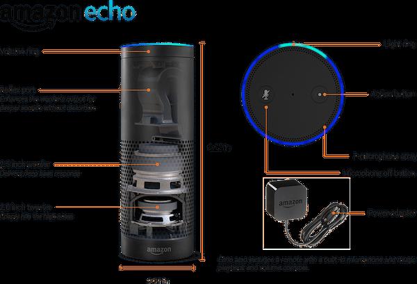 Echo amazona avrmagazine 3