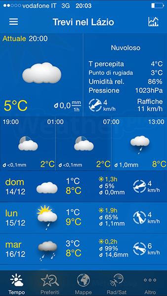 weatherpro-app per ios-avrmagazine