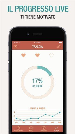 Allenamento di 7 minuti applicaizoni per iPhone avrmagazine 2
