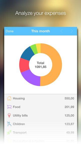 Cospender applicazioni per iPhone avrmagazine 2