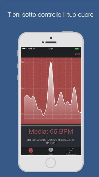 Kardio applicazioni per iPhone avrmagazine 2