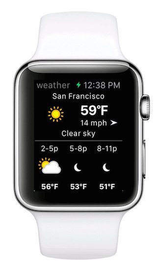 Widget Weather applciaizoni per iPhone avrmagazine1