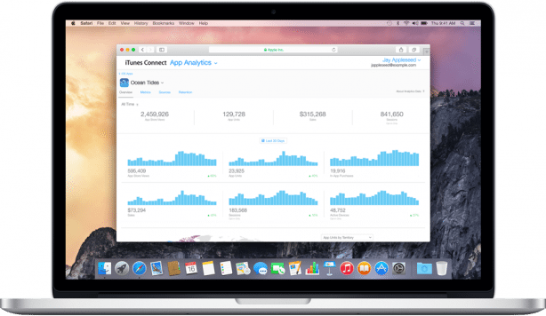 Apple App Analytics avrmagazine