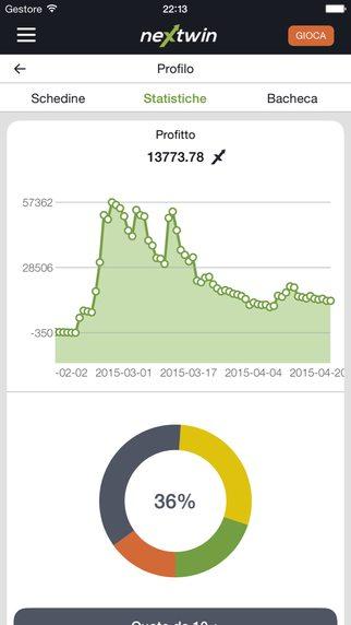 Nextwin applicazioni per iPhone avrmagazine 3