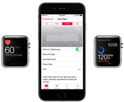 Funzioni biometriche nell'Apple Watch