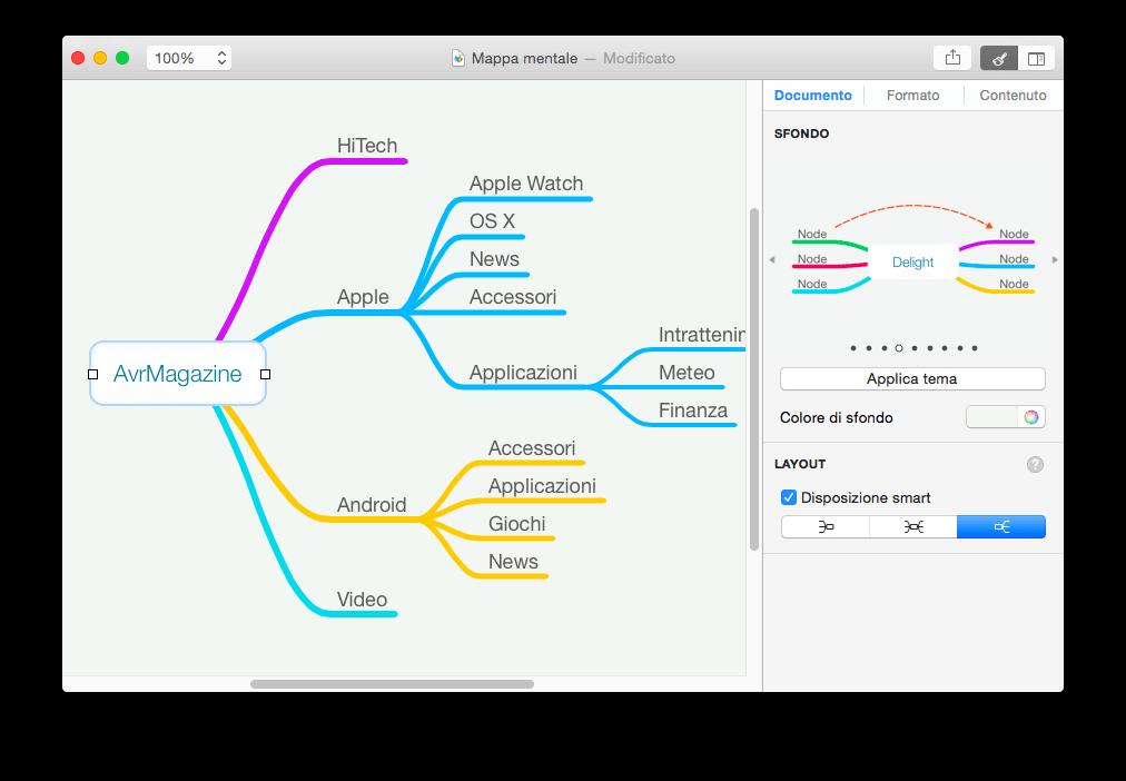 Mindnode 2.0 applicazioni per mac avrmagazine 1