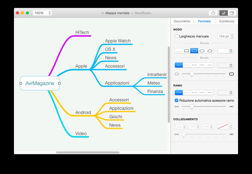 Mindnode 2.0 applicazioni per mac avrmagazine 2