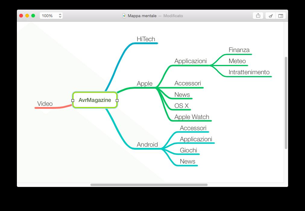 Mindnode 2.0 applicazioni per mac avrmagazine 3