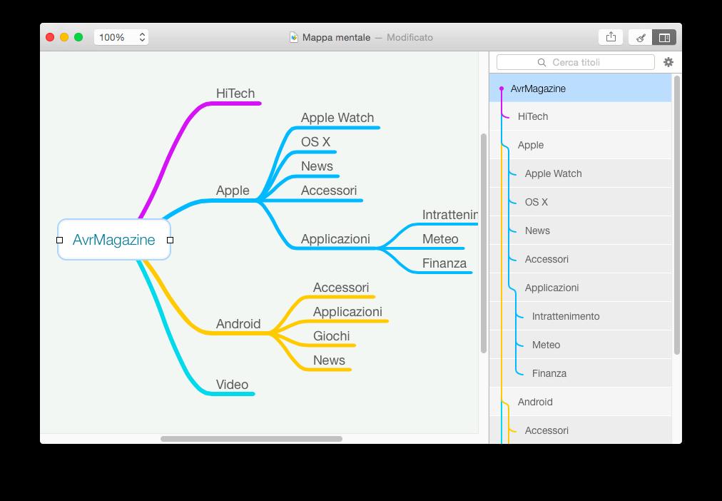 Mindnode 2.0 applicazioni per mac avrmagazine 4