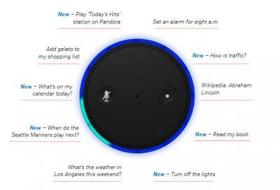 Alexa-Voice-Service-avrmagazine-2