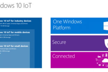 Windows-10-IoT-Core-avrmagazine