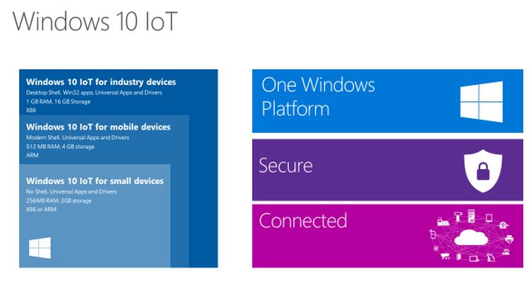 Windows-10-IoT-Core-avrmagazine