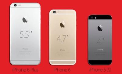 Evoluzione delle dimensioni dell' iPhone