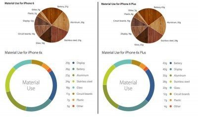 iphone-6s-avrmagazine-2