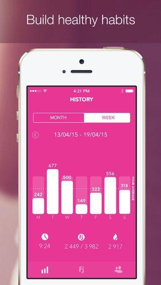 Fjuul applicazioni per iphone avrmagazine 3