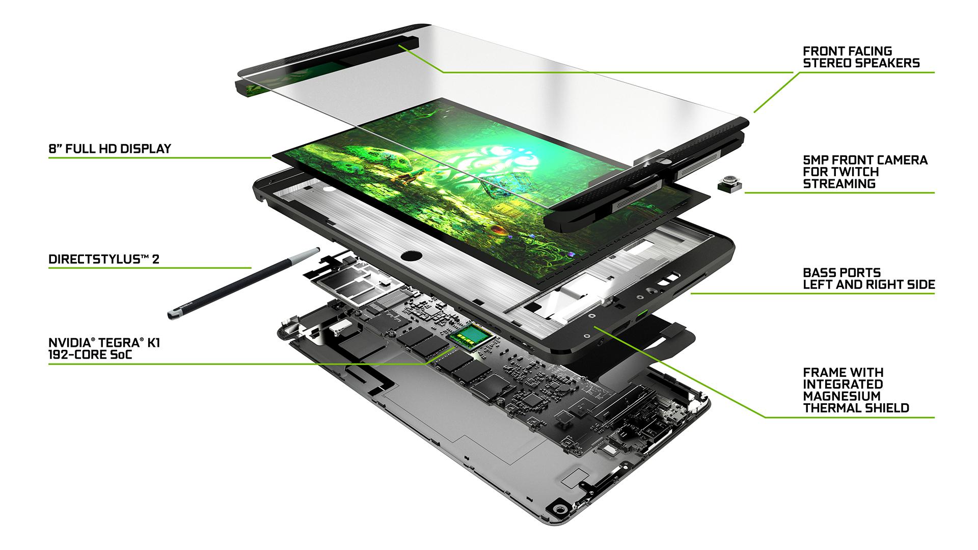 Shield Tablet K1 avrmagazine
