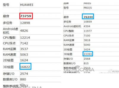 huawei-p9-max-avrmagazine-3