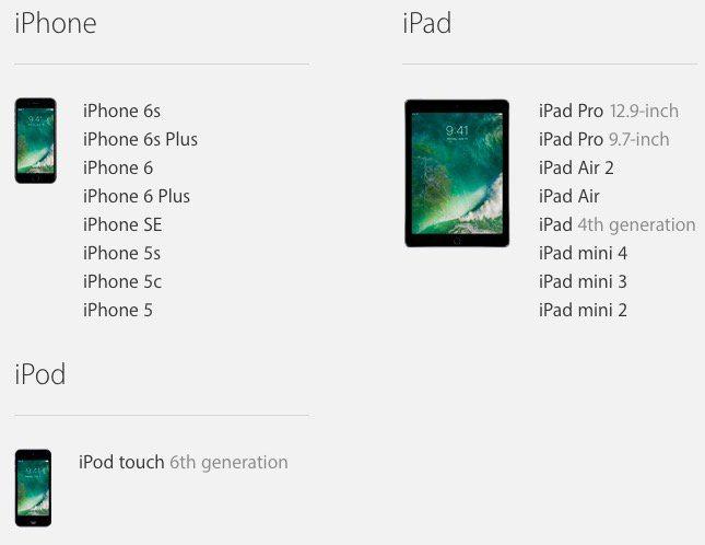 iOS 10 dispsoitvi comaptibili avrmagazine